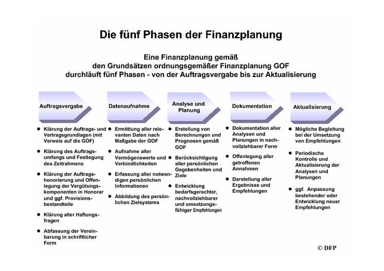 shop Lehrbuch der Reaktortechnik: